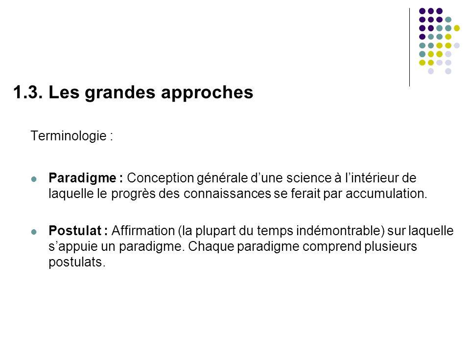 1.3. Les grandes approches Terminologie : Paradigme : Conception générale dune science à lintérieur de laquelle le progrès des connaissances se ferait