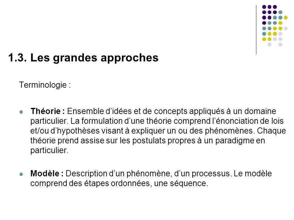 1.3. Les grandes approches Terminologie : Théorie : Ensemble didées et de concepts appliqués à un domaine particulier. La formulation dune théorie com