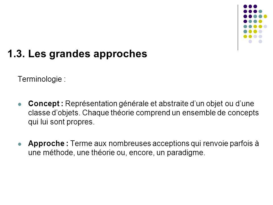 1.3. Les grandes approches Terminologie : Concept : Représentation générale et abstraite dun objet ou dune classe dobjets. Chaque théorie comprend un