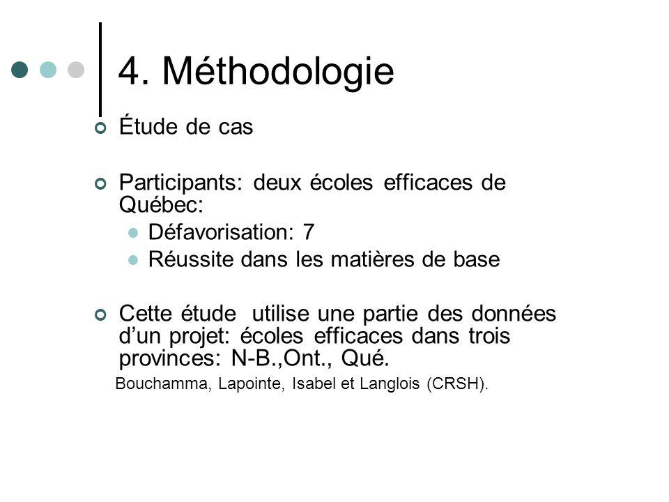 4. Méthodologie Étude de cas Participants: deux écoles efficaces de Québec: Défavorisation: 7 Réussite dans les matières de base Cette étude utilise u