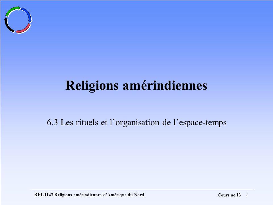 REL 1143 Religions amérindiennes dAmérique du Nord1 Cours no 13 Religions amérindiennes 6.3 Les rituels et lorganisation de lespace-temps