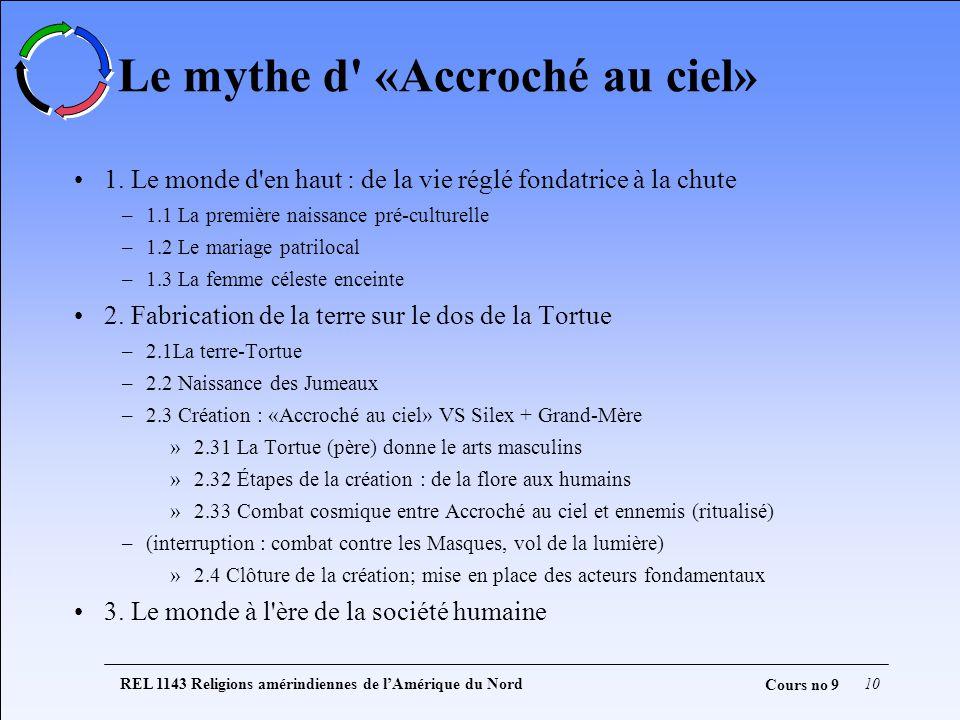 REL 1143 Religions amérindiennes de lAmérique du Nord10 Cours no 9 Le mythe d «Accroché au ciel» 1.