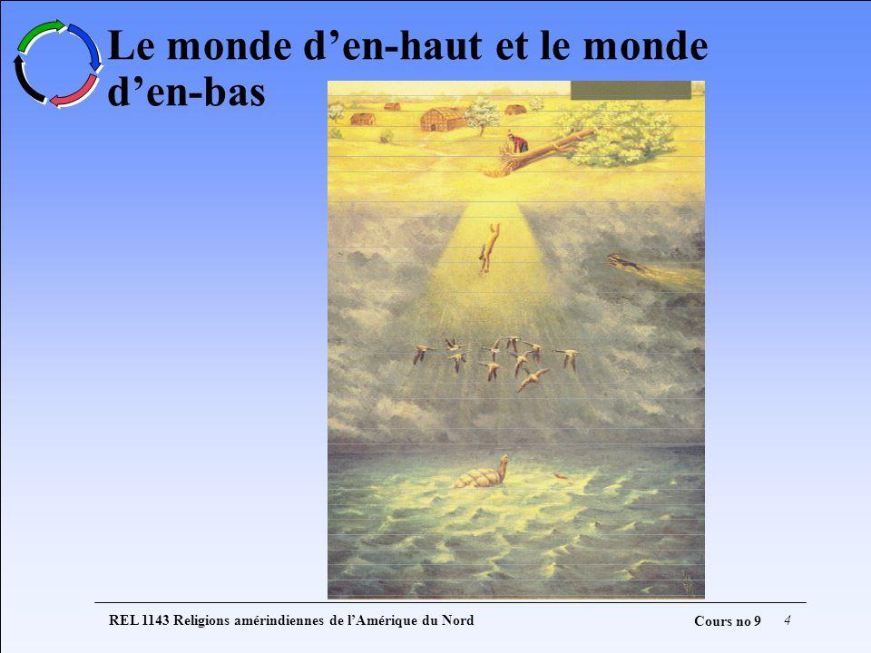 REL 1143 Religions amérindiennes de lAmérique du Nord4 Cours no 9 Le monde den-haut et le monde den-bas