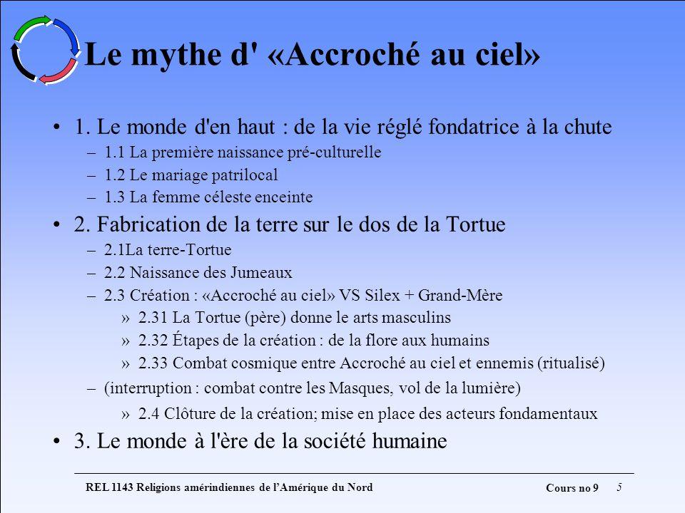 REL 1143 Religions amérindiennes de lAmérique du Nord5 Cours no 9 Le mythe d «Accroché au ciel» 1.