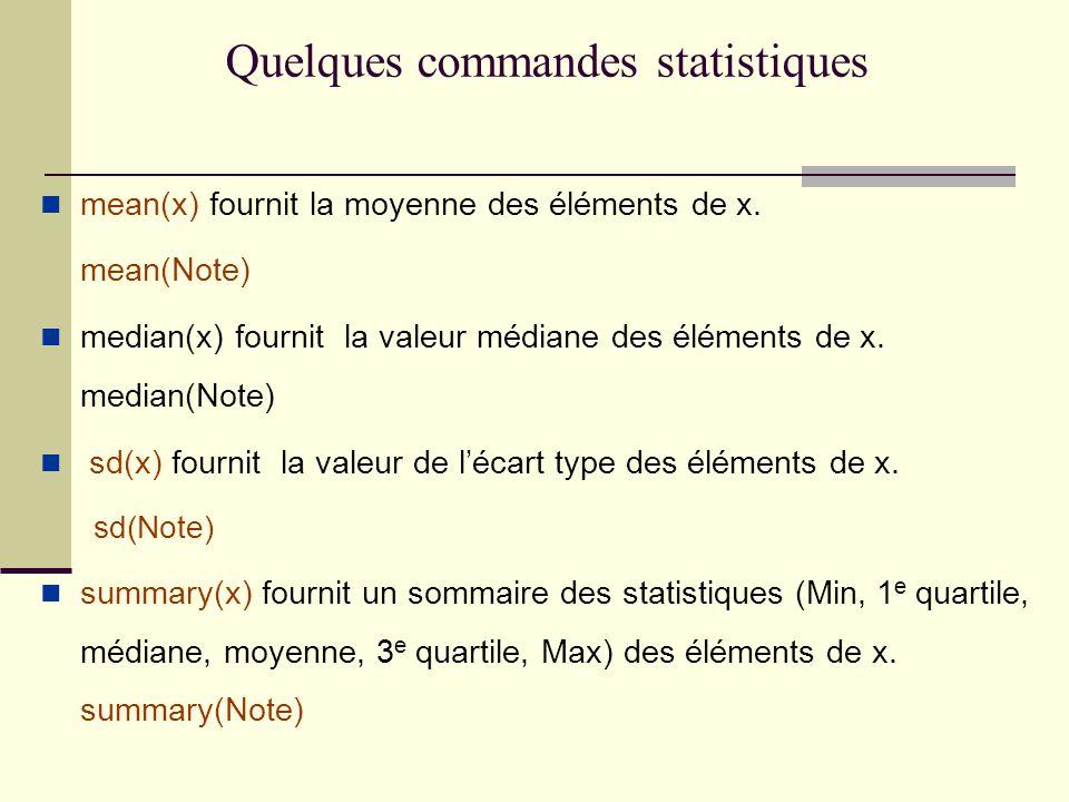 Introduction aux graphiques La fonction plot() permet de réaliser des graphiques de base à lécran.