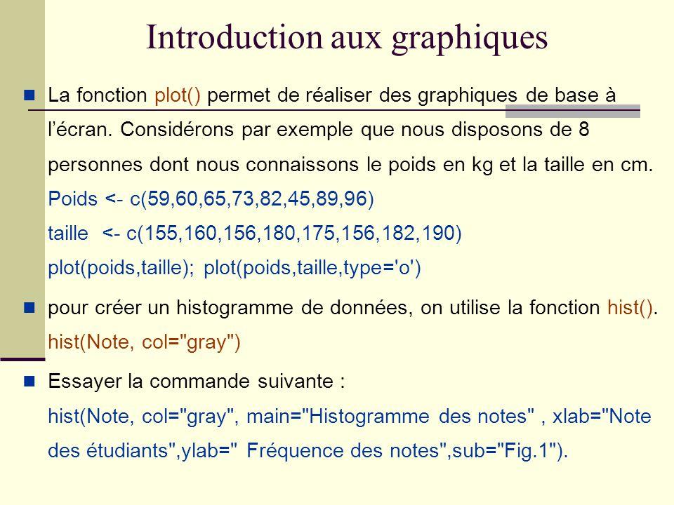 Introduction aux graphiques (suite) Pour tracer une boîte à moustaches : boxplot(x) Pour tracer un diagramme en secteurs, on utilise la fonction pie() Ecole.nom <- c( Vanier , St-Laurent , Vieux-Montreal , Outremont ) Ecole.effectif <- c(400,150,250,1000) Ecole.couleur <- c( gray99 , blue , gray87 , magenta ) pie(Ecole.effectif,labels=Ecole.nom,col=Ecole.couleur) Lors de la rédaction dun rapport, il se peut que vous désiriez placer plusieurs graphiques les uns à côté des autres.