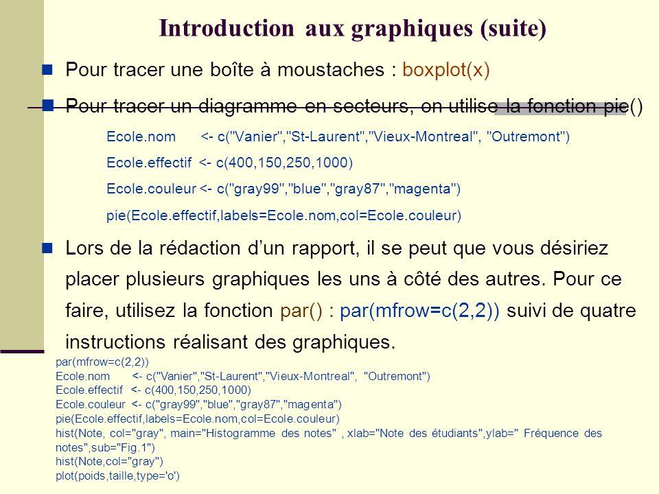 Installation et manipulation du menu Menu du cours réalisé par Raîche (2007) pour vous faciliter les manipulations.