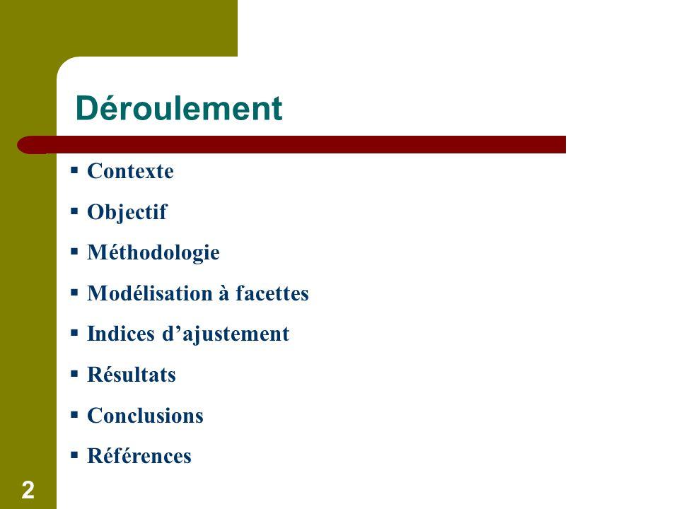 2 Déroulement Contexte Objectif Méthodologie Modélisation à facettes Indices dajustement Résultats Conclusions Références