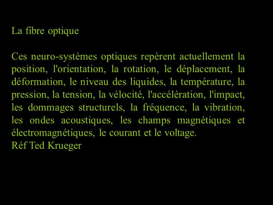 La fibre optique Ces neuro-systèmes optiques repèrent actuellement la position, l'orientation, la rotation, le déplacement, la déformation, le niveau