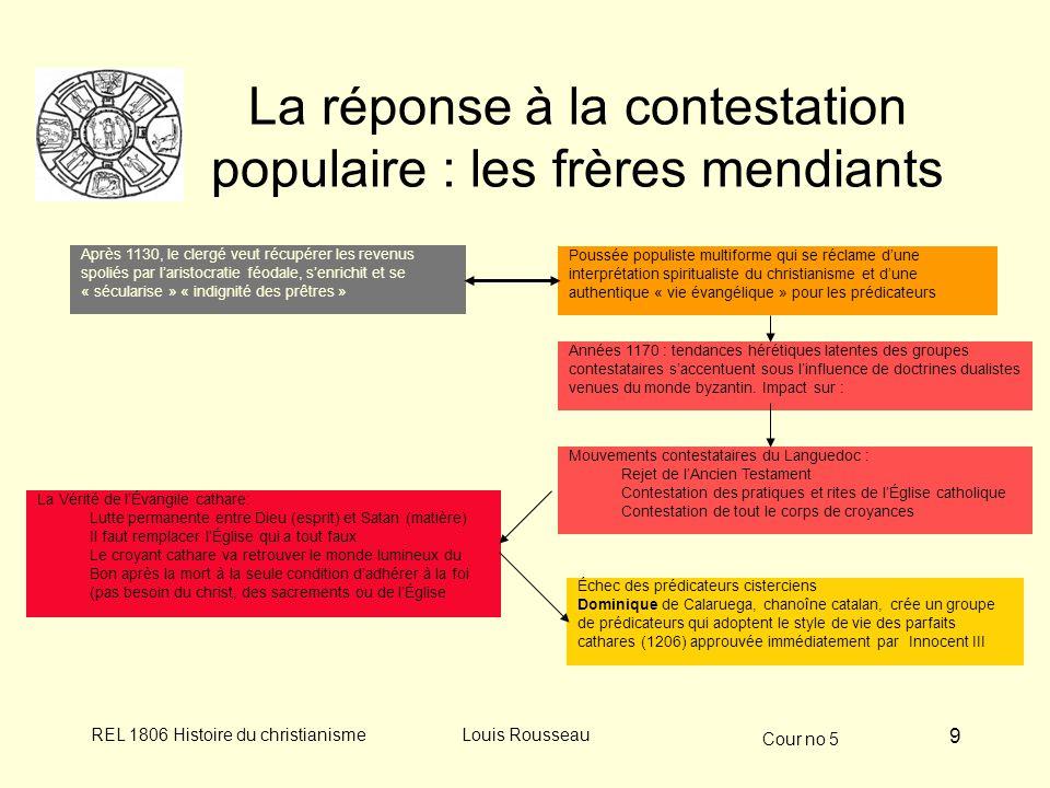 Cour no 5 REL 1806 Histoire du christianismeLouis Rousseau 10 Chronologie cathare en Languedoc