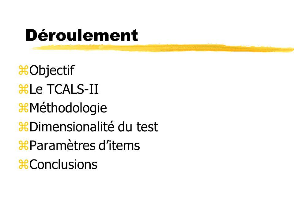 Déroulement zObjectif zLe TCALS-II zMéthodologie zDimensionalité du test zParamètres ditems zConclusions