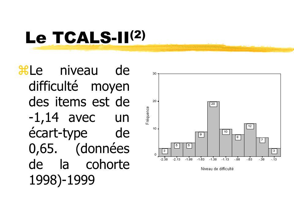 Le TCALS-II (2) zLe niveau de difficulté moyen des items est de -1,14 avec un écart-type de 0,65.