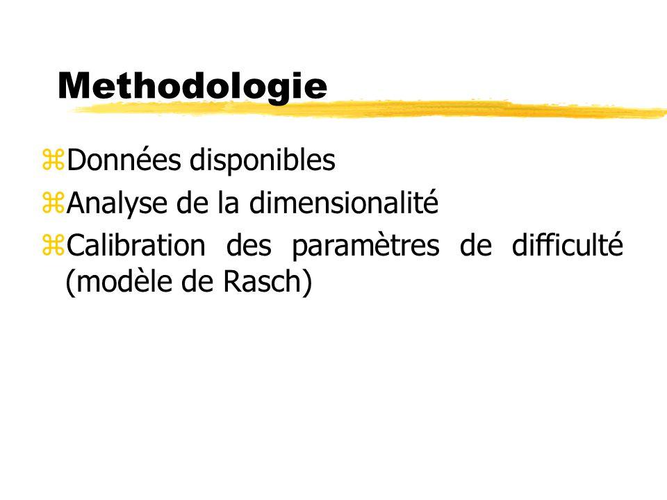 Methodologie zDonnées disponibles zAnalyse de la dimensionalité zCalibration des paramètres de difficulté (modèle de Rasch)