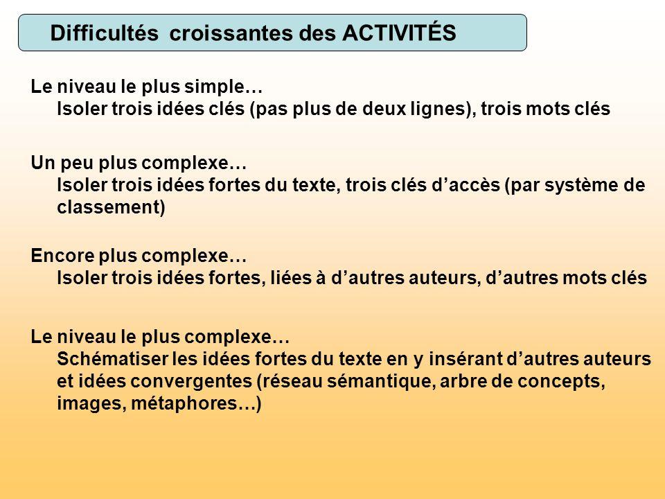 Consignes à préciser pour les activités pendant le cours Un temps limite (environ15 min.) le retour (2 min.