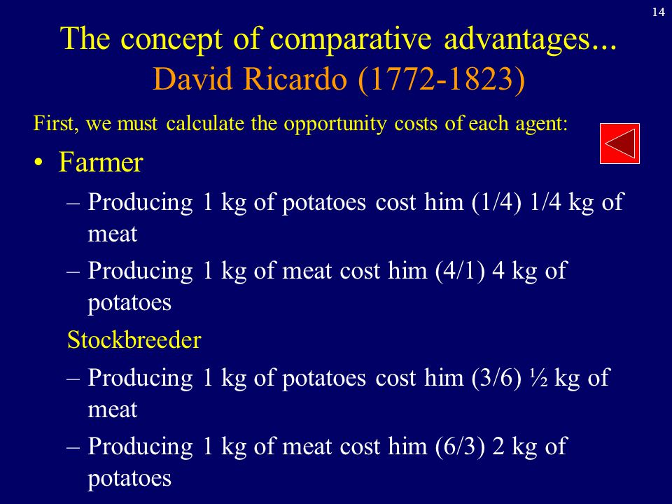 14 The concept of comparative advantages...