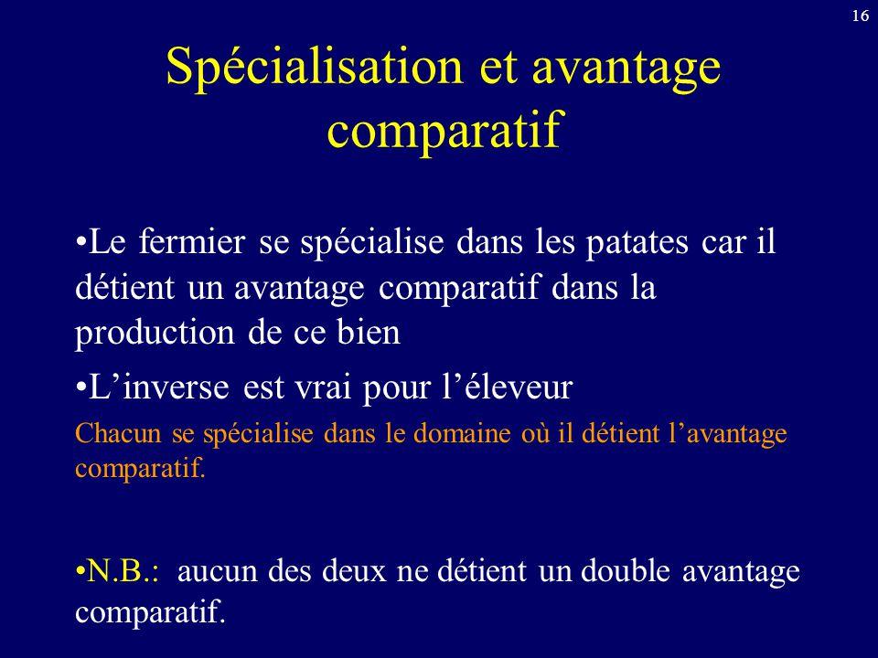 16 Spécialisation et avantage comparatif Le fermier se spécialise dans les patates car il détient un avantage comparatif dans la production de ce bien Linverse est vrai pour léleveur Chacun se spécialise dans le domaine où il détient lavantage comparatif.