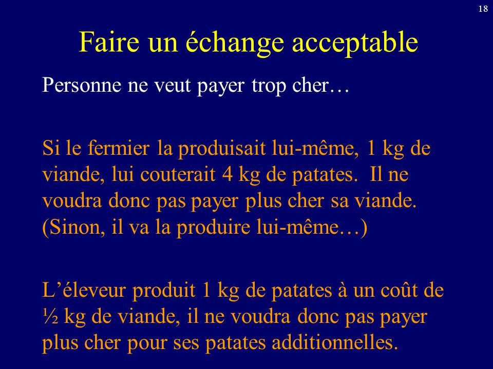 Faire un échange acceptable Personne ne veut payer trop cher… Si le fermier la produisait lui-même, 1 kg de viande, lui couterait 4 kg de patates.