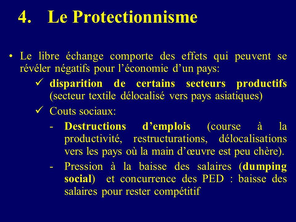 4.Le Protectionnisme Le libre échange comporte des effets qui peuvent se révéler négatifs pour léconomie dun pays: disparition de certains secteurs pr