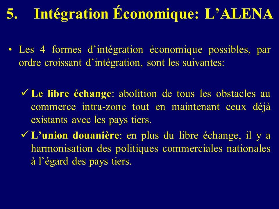 5.Intégration Économique: LALENA Les 4 formes dintégration économique possibles, par ordre croissant dintégration, sont les suivantes: Le libre échange: abolition de tous les obstacles au commerce intra-zone tout en maintenant ceux déjà existants avec les pays tiers.