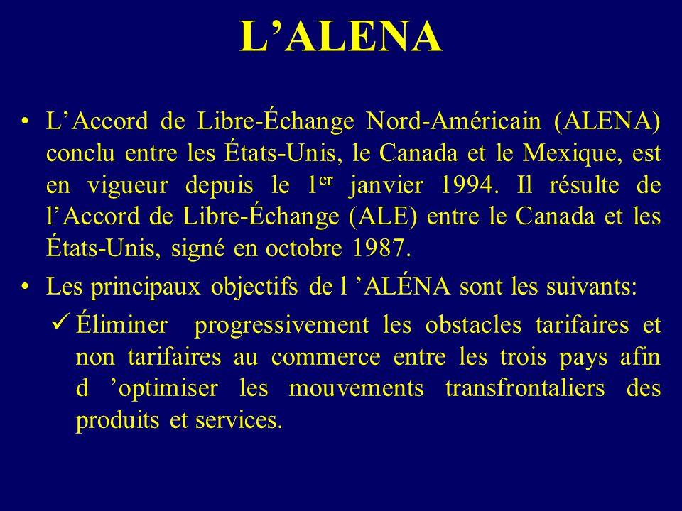 LALENA LAccord de Libre-Échange Nord-Américain (ALENA) conclu entre les États-Unis, le Canada et le Mexique, est en vigueur depuis le 1 er janvier 1994.
