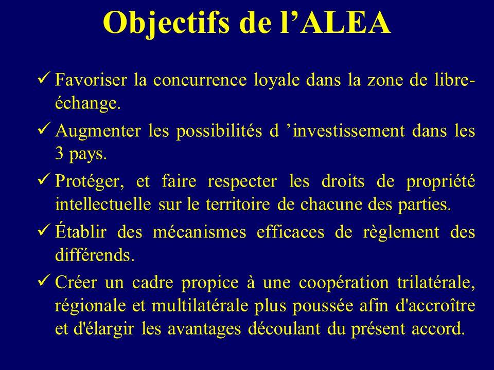 Objectifs de lALEA Favoriser la concurrence loyale dans la zone de libre- échange. Augmenter les possibilités d investissement dans les 3 pays. Protég