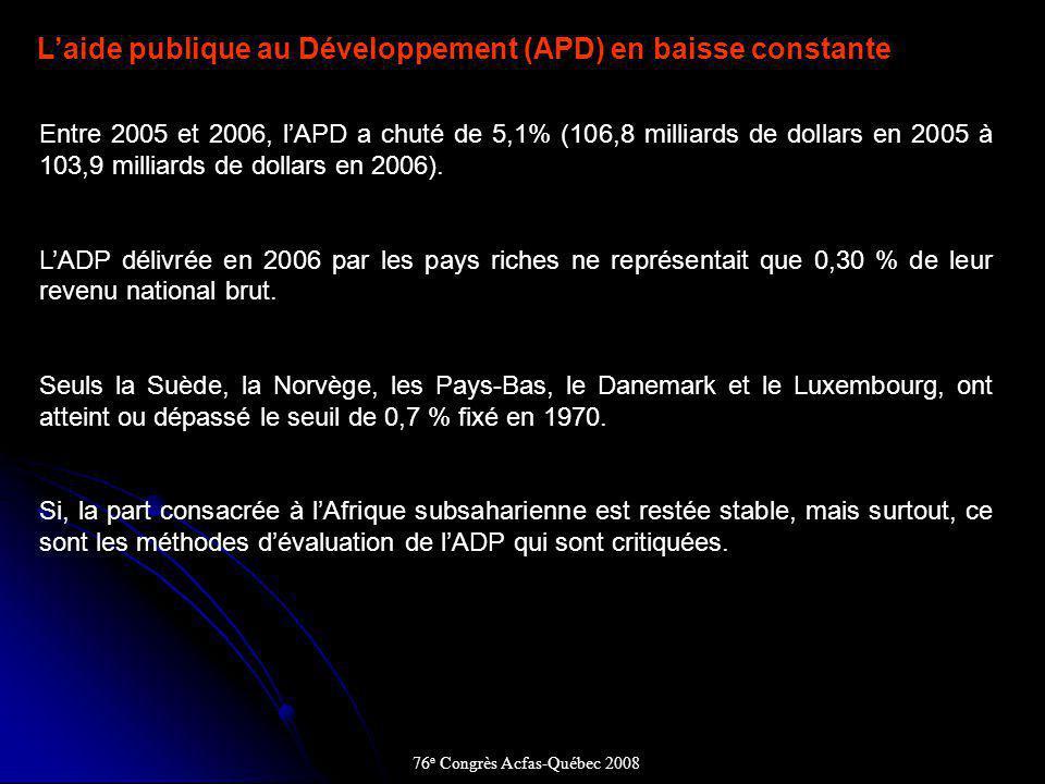 Entre 2005 et 2006, lAPD a chuté de 5,1% (106,8 milliards de dollars en 2005 à 103,9 milliards de dollars en 2006).