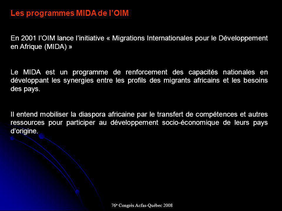 Les programmes MIDA de lOIM En 2001 lOIM lance linitiative « Migrations Internationales pour le Développement en Afrique (MIDA) » Le MIDA est un programme de renforcement des capacités nationales en développant les synergies entre les profils des migrants africains et les besoins des pays.