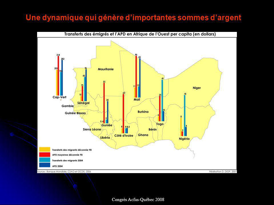 Une dynamique qui génère dimportantes sommes dargent Congrès Acfas-Québec 2008