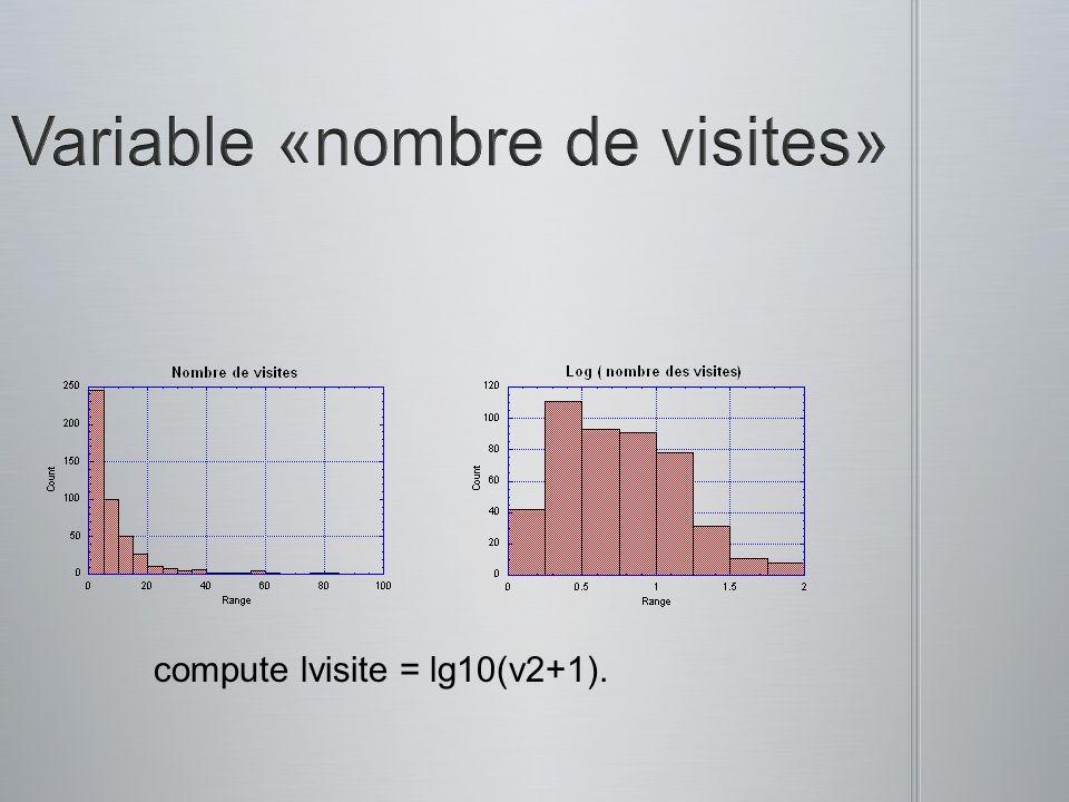 compute lvisite = lg10(v2+1).