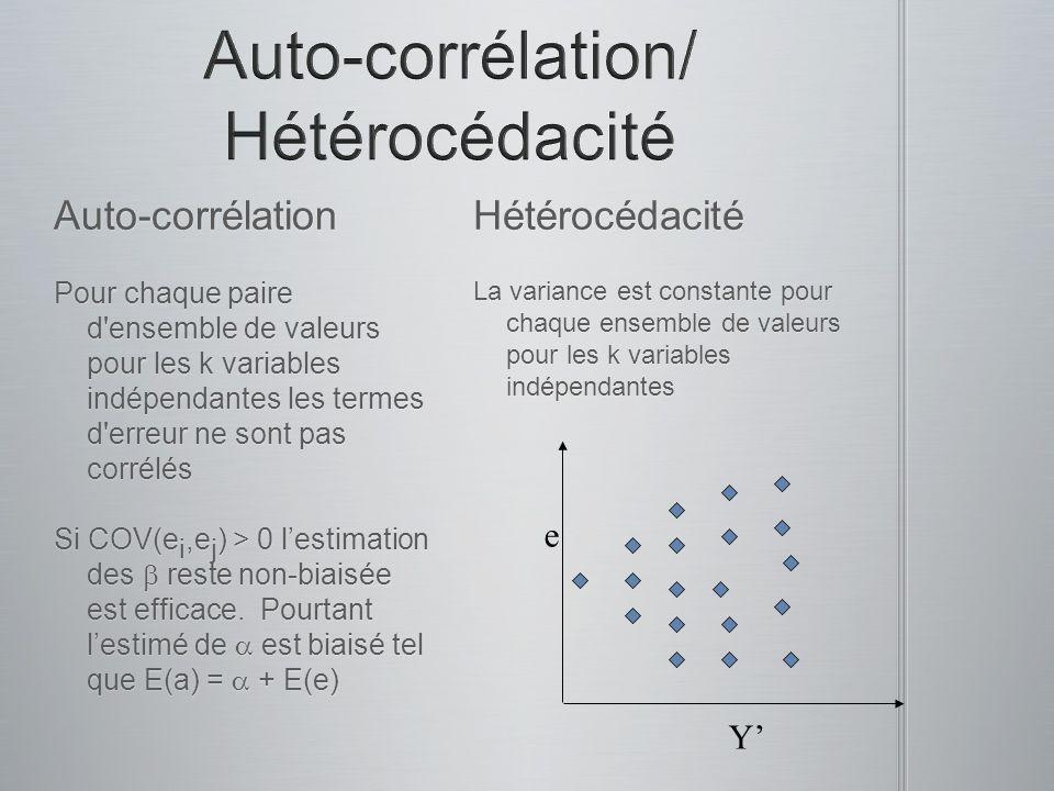 Auto-corrélation Pour chaque paire d ensemble de valeurs pour les k variables indépendantes les termes d erreur ne sont pas corrélés Si COV(e i,e j ) > 0 lestimation des reste non-biaisée est efficace.