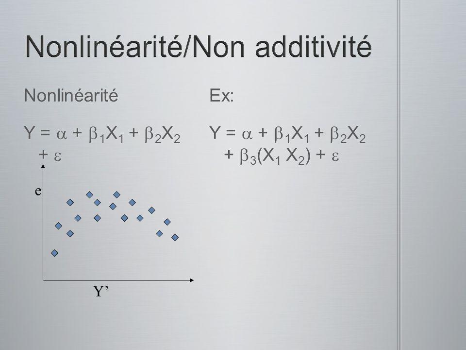 Nonlinéarité Y = + 1 X 1 + 2 X 2 + Y = + 1 X 1 + 2 X 2 + Ex: Y = + 1 X 1 + 2 X 2 + 3 (X 1 X 2 ) + Y = + 1 X 1 + 2 X 2 + 3 (X 1 X 2 ) + e Y