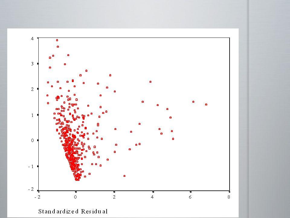 (a) postulats de base remplis (b) problème de non normalité (c) problème de non linéarité (d) problème de hétérocédasticité