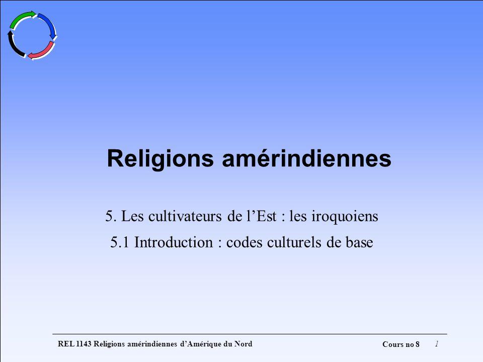 REL 1143 Religions amérindiennes dAmérique du Nord1 Cours no 8 5. Les cultivateurs de lEst : les iroquoiens 5.1 Introduction : codes culturels de base