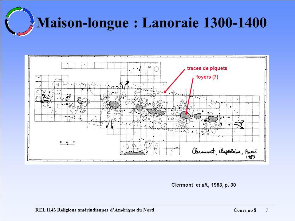 REL 1143 Religions amérindiennes dAmérique du Nord5 Cours no 8 Maison-longue : Lanoraie 1300-1400 traces de piquets foyers (7) Clermont et all., 1983,