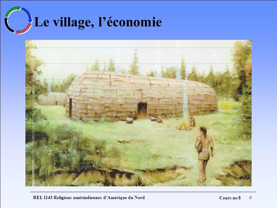 REL 1143 Religions amérindiennes dAmérique du Nord6 Cours no 8 Le village, léconomie