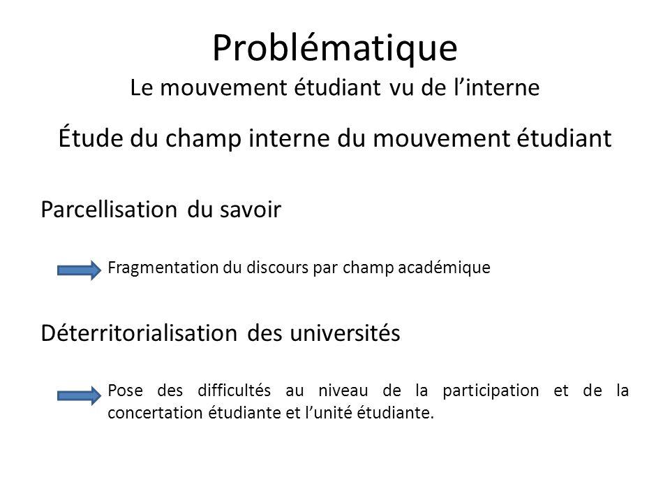 Problématique Le mouvement étudiant vu de linterne Étude du champ interne du mouvement étudiant Parcellisation du savoir Fragmentation du discours par