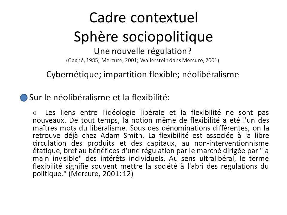 Cadre contextuel Sphère sociopolitique Une nouvelle régulation? (Gagné, 1985; Mercure, 2001; Wallerstein dans Mercure, 2001) Cybernétique; impartition