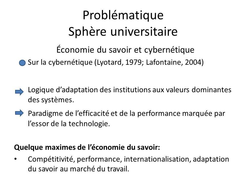 Problématique Sphère universitaire Économie du savoir et cybernétique Sur la cybernétique (Lyotard, 1979; Lafontaine, 2004) Logique dadaptation des in