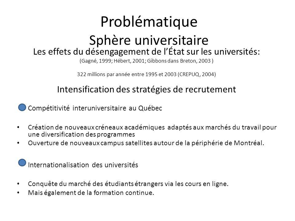 Problématique Sphère universitaire Les effets du désengagement de lÉtat sur les universités: (Gagné, 1999; Hébert, 2001; Gibbons dans Breton, 2003 ) 3