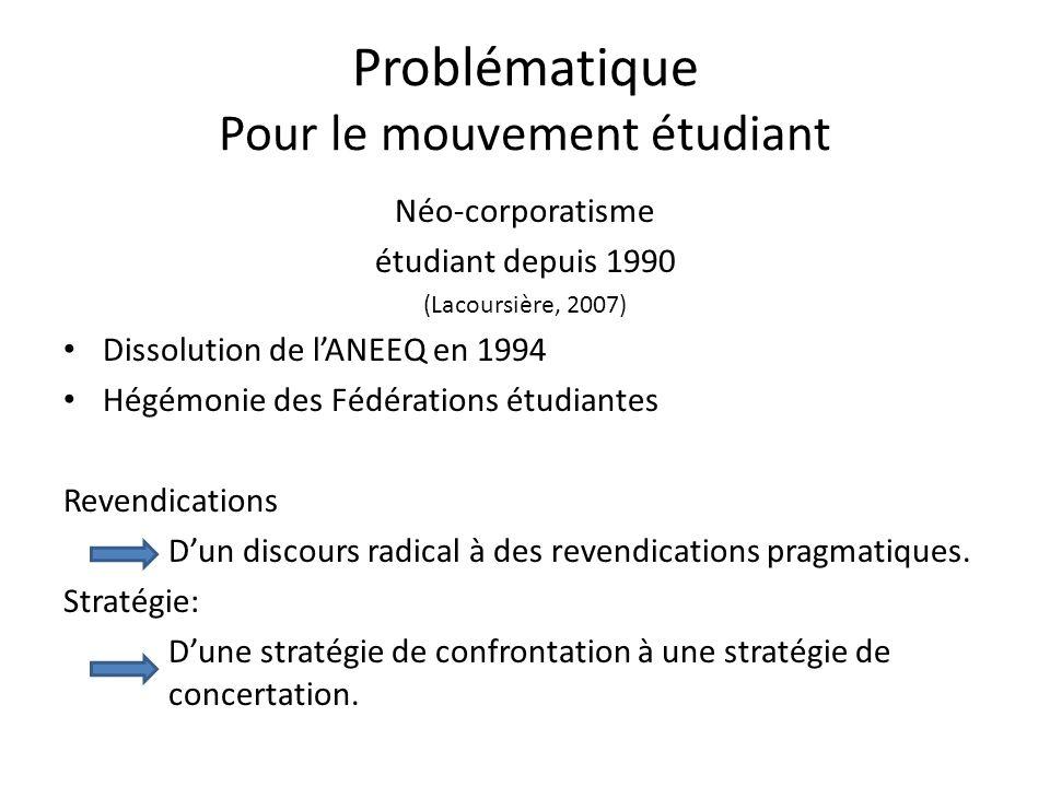 Problématique Pour le mouvement étudiant Néo-corporatisme étudiant depuis 1990 (Lacoursière, 2007) Dissolution de lANEEQ en 1994 Hégémonie des Fédérat