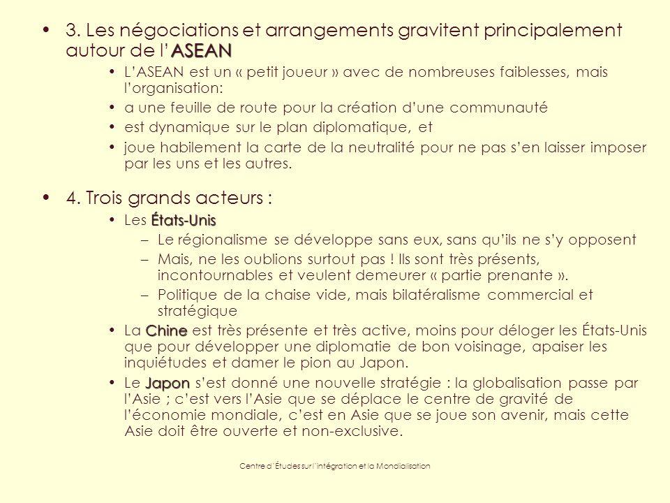 Centre dÉtudes sur lintégration et la Mondialisation ASEAN3.