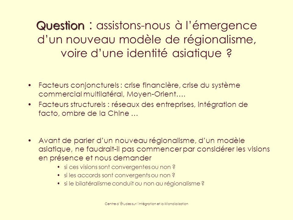 Centre dÉtudes sur lintégration et la Mondialisation Question Question : assistons-nous à lémergence dun nouveau modèle de régionalisme, voire dune identité asiatique .