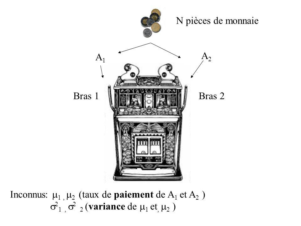 N pièces de monnaie A1A1 A2A2 Inconnus: 1, 2 (taux de paiement de A 1 et A 2 ) 2 1, 2 2 (variance de 1 et, 2 ) Bras 1Bras 2