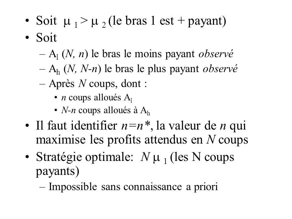 Soit 1 > 2 (le bras 1 est + payant) Soit –A l (N, n) le bras le moins payant observé –A h (N, N-n) le bras le plus payant observé –Après N coups, dont : n coups alloués A l N-n coups alloués à A h Il faut identifier n=n*, la valeur de n qui maximise les profits attendus en N coups Stratégie optimale: N 1 (les N coups payants) –Impossible sans connaissance a priori