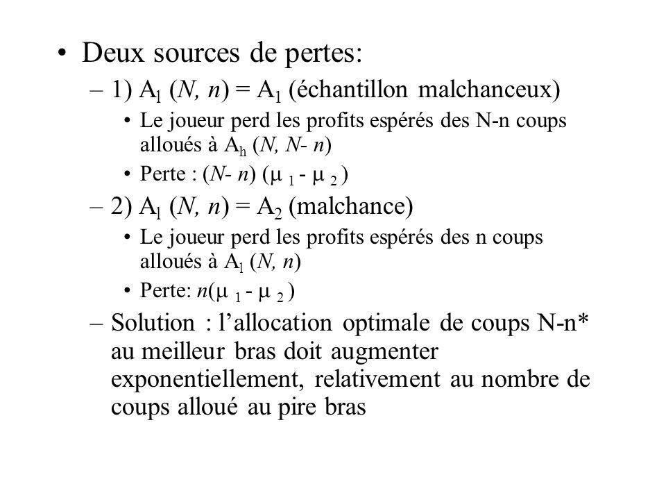 Deux sources de pertes: –1) A l (N, n) = A 1 (échantillon malchanceux) Le joueur perd les profits espérés des N-n coups alloués à A h (N, N- n) Perte : (N- n) ( 1 - 2 ) –2) A l (N, n) = A 2 (malchance) Le joueur perd les profits espérés des n coups alloués à A l (N, n) Perte: n( 1 - 2 ) –Solution : lallocation optimale de coups N-n* au meilleur bras doit augmenter exponentiellement, relativement au nombre de coups alloué au pire bras