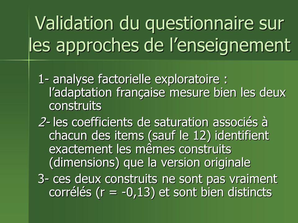 Validation du questionnaire sur les approches de lenseignement 1- analyse factorielle exploratoire : ladaptation française mesure bien les deux construits 2- les coefficients de saturation associés à chacun des items (sauf le 12) identifient exactement les mêmes construits (dimensions) que la version originale 3- ces deux construits ne sont pas vraiment corrélés (r = -0,13) et sont bien distincts