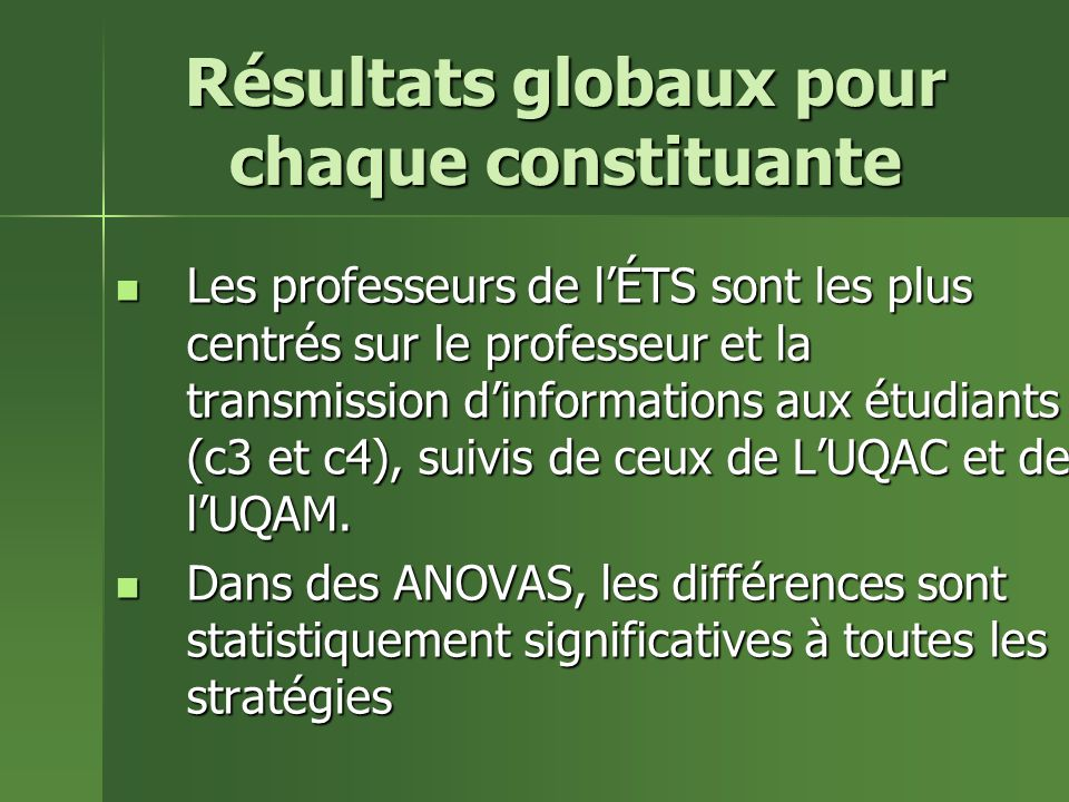 Résultats globaux pour chaque constituante Les professeurs de lÉTS sont les plus centrés sur le professeur et la transmission dinformations aux étudiants (c3 et c4), suivis de ceux de LUQAC et de lUQAM.