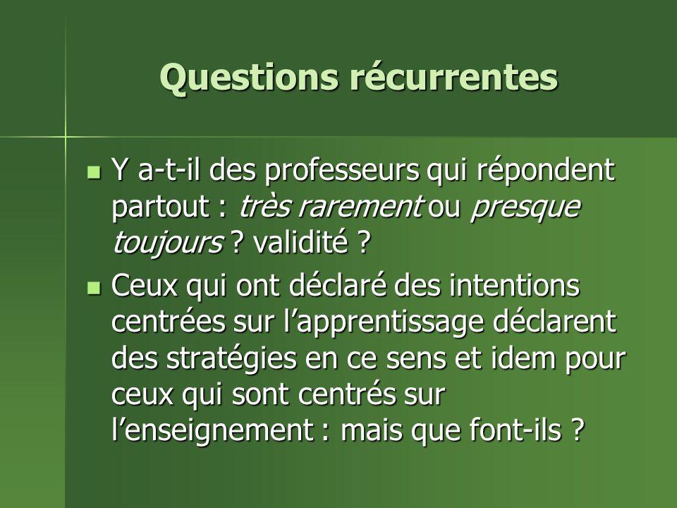 Questions récurrentes Y a-t-il des professeurs qui répondent partout : très rarement ou presque toujours .