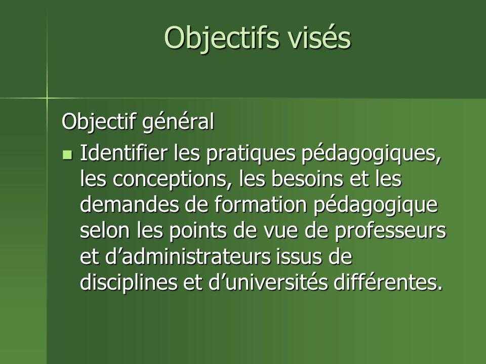 Objectifs visés Objectif général Objectif général Identifier les pratiques pédagogiques, les conceptions, les besoins et les demandes de formation pédagogique selon les points de vue de professeurs et dadministrateurs issus de disciplines et duniversités différentes.