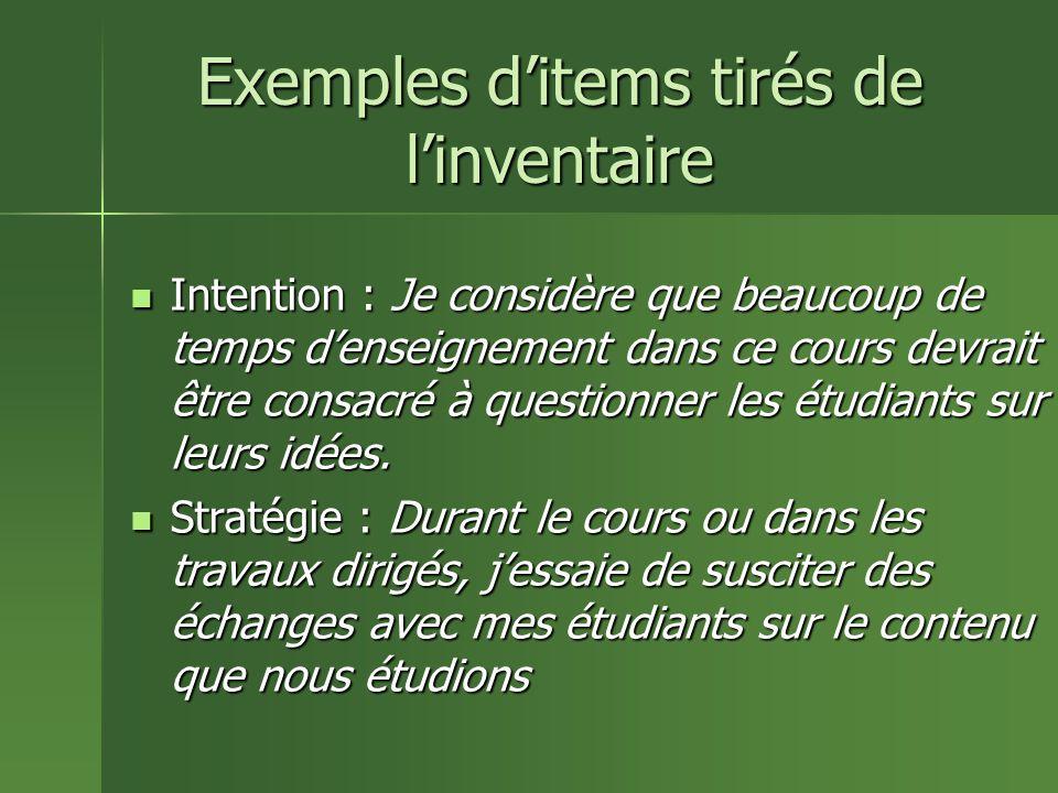 Exemples ditems tirés de linventaire Intention : Je considère que beaucoup de temps denseignement dans ce cours devrait être consacré à questionner les étudiants sur leurs idées.